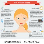 acne causes. skin problems and...   Shutterstock .eps vector #507505762