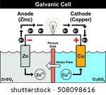 galvanic cell simple   easy to... | Shutterstock .eps vector #508098616