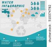 water infographic  vector  flat ... | Shutterstock .eps vector #510374782