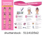 vector illustrated set with... | Shutterstock .eps vector #511410562