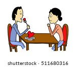 the woman has a problem of...   Shutterstock .eps vector #511680316