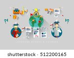 flat banner  one page web... | Shutterstock .eps vector #512200165