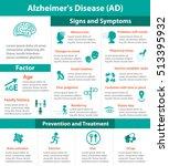 alzheimer's disease infographic ... | Shutterstock .eps vector #513395932