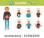 gastritis. heartburn  heaviness ... | Shutterstock .eps vector #513463345