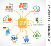 enterprise resource planning ... | Shutterstock .eps vector #513853426