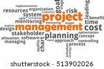 a word cloud of project... | Shutterstock .eps vector #513902026
