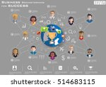 business brainstorming for... | Shutterstock .eps vector #514683115