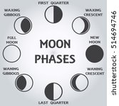 the phases of the moon. vector... | Shutterstock .eps vector #514694746