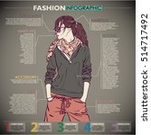 fashion infographic with model... | Shutterstock .eps vector #514717492