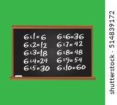 multiplication table. number...   Shutterstock . vector #514839172