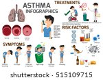 detail about of asthma symptoms ... | Shutterstock .eps vector #515109715