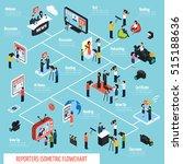 reporters isometric... | Shutterstock .eps vector #515188636