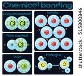 types of chemical bonding... | Shutterstock .eps vector #515800846