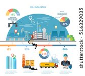 oil industry infographics... | Shutterstock .eps vector #516329035