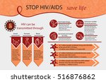 aids infographics. world aids... | Shutterstock .eps vector #516876862