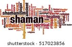 Shamanism Word Cloud Concept....
