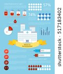 medical info graphic... | Shutterstock .eps vector #517183402
