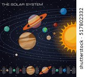 solar system with sun and... | Shutterstock .eps vector #517802332