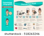 vector illustrated set with... | Shutterstock .eps vector #518263246