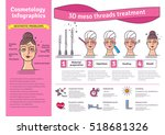 vector illustrated set with 3d... | Shutterstock .eps vector #518681326