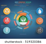 nature ecology info graphic... | Shutterstock .eps vector #519320386