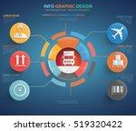 logistic cargo info graphic...   Shutterstock .eps vector #519320422