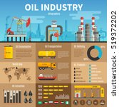 oil industry  infographics with ... | Shutterstock . vector #519372202