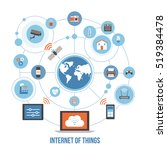 Internet Of Things  Devices An...