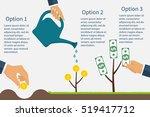 infographics financial profit... | Shutterstock .eps vector #519417712