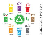Vector Trash Categories Recycl...