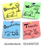 strengths  weaknesses ...   Shutterstock . vector #521444725