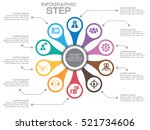 infographic circle diagram.... | Shutterstock .eps vector #521734606