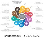 infographic circle diagram.... | Shutterstock .eps vector #521734672