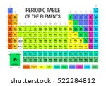 periodic table of the elements  ...   Shutterstock .eps vector #522284812