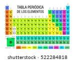 tabla periodica de los...   Shutterstock .eps vector #522284818