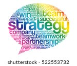 Strategy Think Bubble Words...