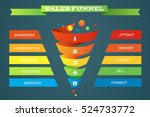 sales funnel business purchases ... | Shutterstock .eps vector #524733772