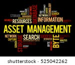 asset management word cloud