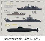 naval ships infographics.... | Shutterstock .eps vector #525164242