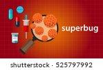 superbug strain of bacteria... | Shutterstock .eps vector #525797992