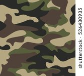 Camouflage Pattern Background....
