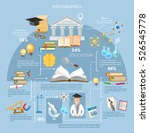 education infographic elements... | Shutterstock .eps vector #526545778