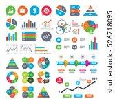 business charts. growth graph.... | Shutterstock . vector #526718095