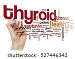 thyroid word cloud concept | Shutterstock . vector #527446342