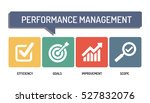 performance management   icon... | Shutterstock .eps vector #527832076