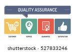 quality assurance   icon set | Shutterstock .eps vector #527833246