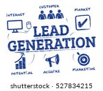 lead generation. chart with... | Shutterstock .eps vector #527834215