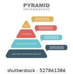 pyramid infographic   Shutterstock .eps vector #527861386