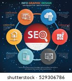 seo development info graphic... | Shutterstock .eps vector #529306786