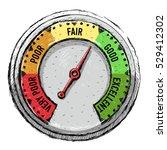 speedometer. poor  fair  good ...
